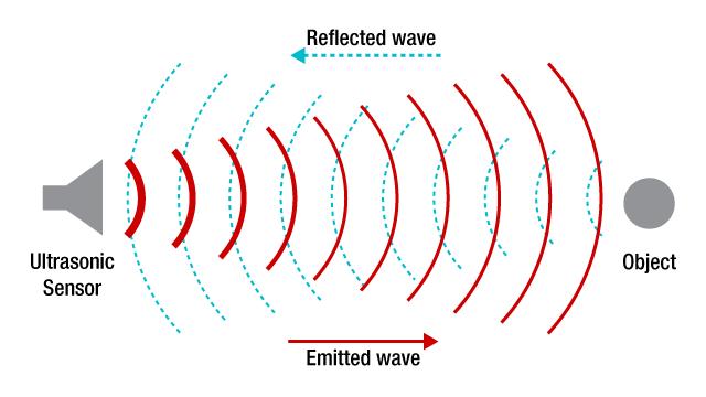 medidor de distancia ultrasonico